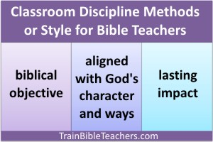 Basic In-Class Strategies for Classroom Discipline