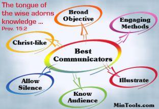Best Communicators Use Engaging Methodology